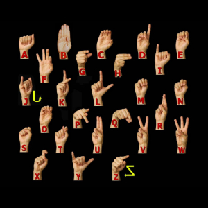 An Image Showing Sign Alphabets That Represents Alphabets.